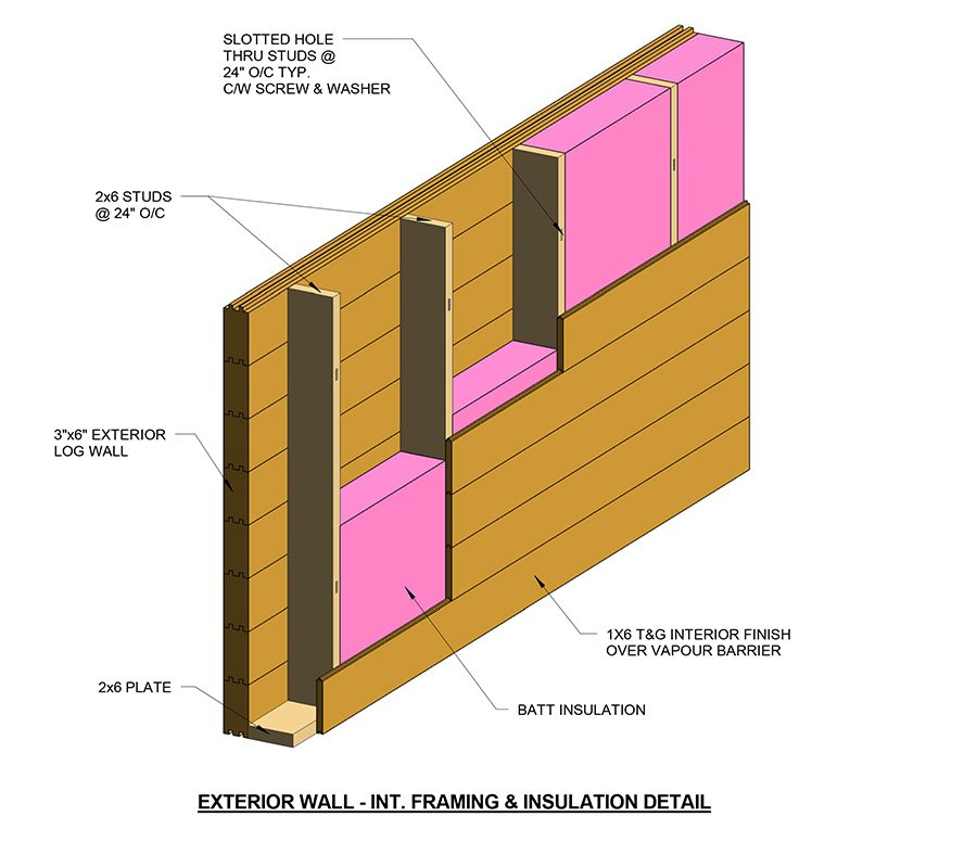 Insulated Wall system